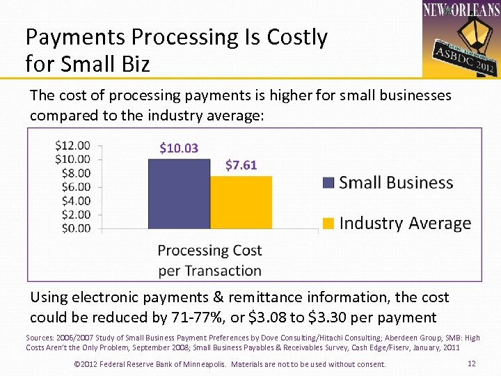 Payments Processing Is Costly for Small Biz The cost of processing payments is higher
