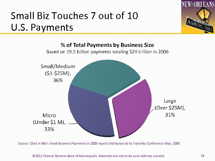 Small Biz Touches 7 out of 10 U. S. Payments Source: Cited in BAI's