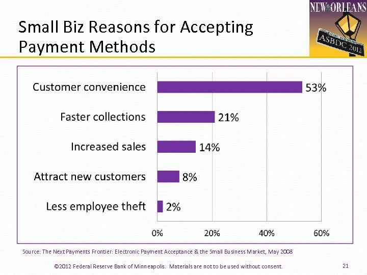 Small Biz Reasons for Accepting Payment Methods Source: The Next Payments Frontier: Electronic Payment