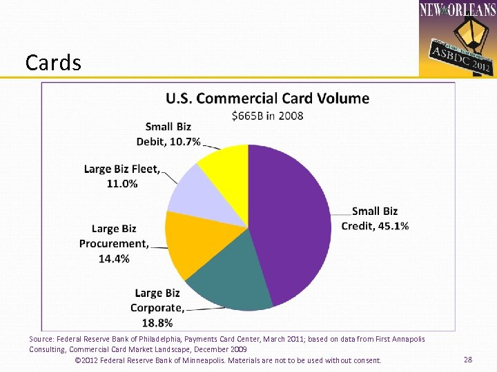 Cards Source: Federal Reserve Bank of Philadelphia, Payments Card Center, March 2011; based on