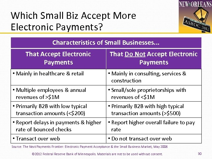 Which Small Biz Accept More Electronic Payments? Characteristics of Small Businesses. . . That