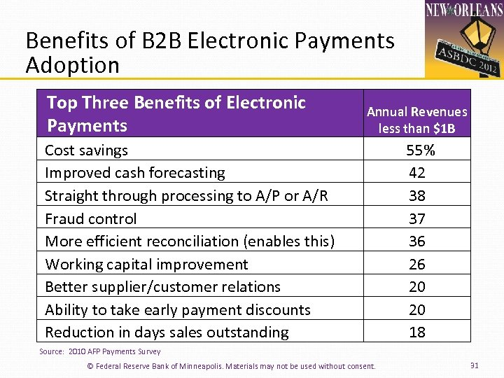 Benefits of B 2 B Electronic Payments Adoption Top Three Benefits of Electronic Payments