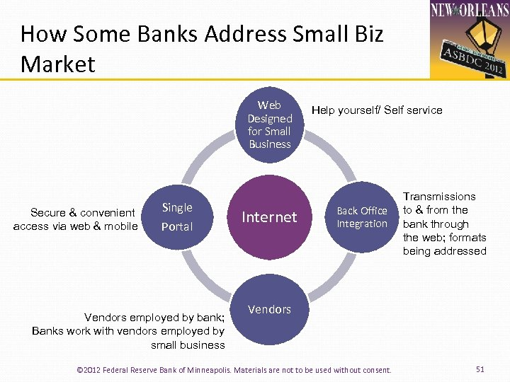 How Some Banks Address Small Biz Market Web Designed for Small Business Secure &