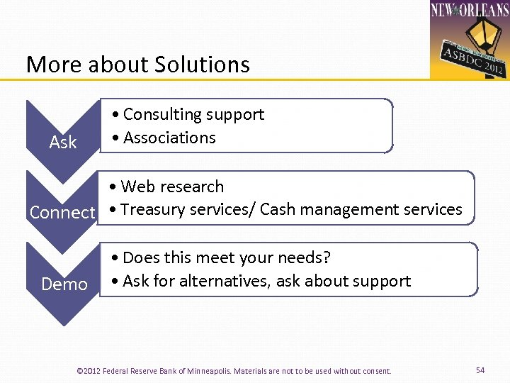More about Solutions Ask • Consulting support • Associations • Web research Connect •