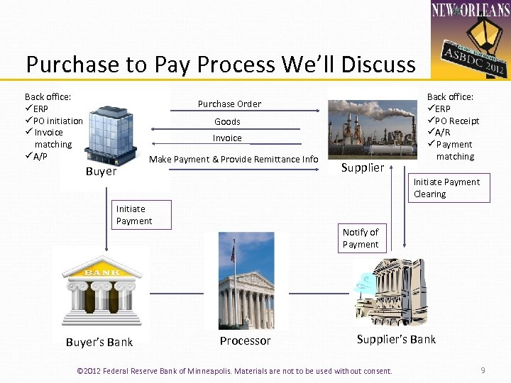 Purchase to Pay Process We'll Discuss Back office: üERP üPO initiation ü Invoice matching