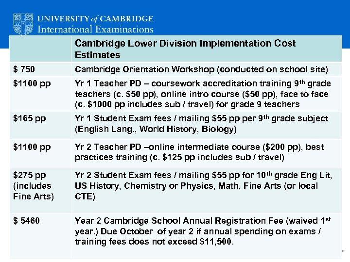 Cambridge Lower Division Implementation Cost Estimates $ 750 Cambridge Orientation Workshop (conducted on school
