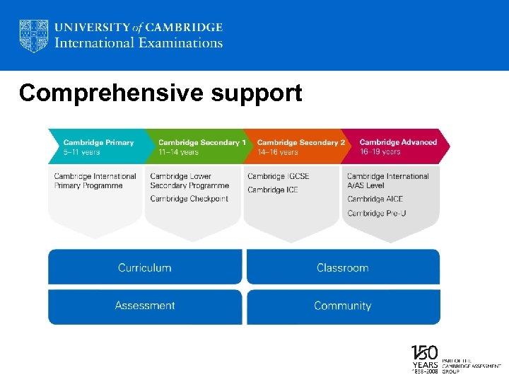 Comprehensive support