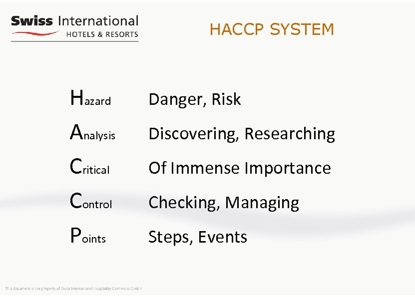 HACCP SYSTEM Hazard Analysis Critical Control Points Danger, Risk Discovering, Researching Of Immense Importance