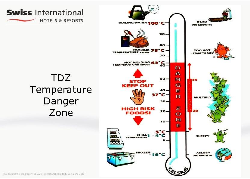 TDZ Temperature Danger Zone
