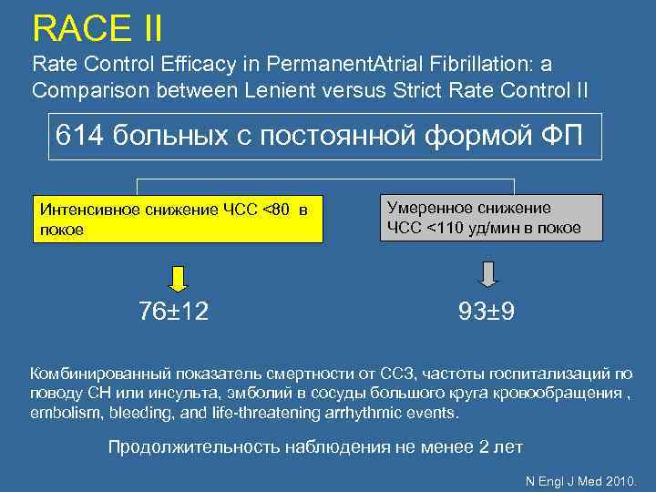 RACE II Rate Control Efficacy in Permanent. Atrial Fibrillation: a Comparison between Lenient versus