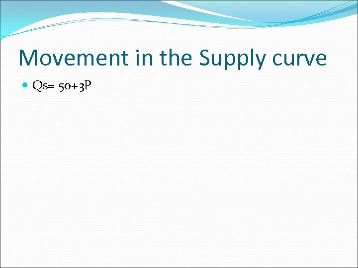 Movement in the Supply curve Qs= 50+3 P