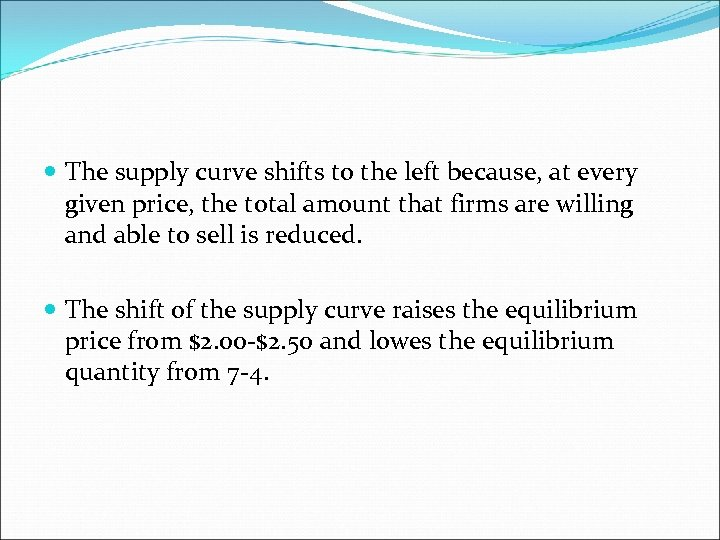 The supply curve shifts to the left because, at every given price, the