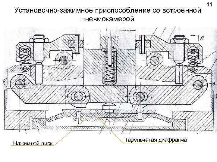 Установочно-зажимное приспособление со встроенной пневмокамерой Нажимной диск Тарельчатая диафрагма 11