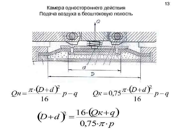 Камера одностороннего действия Подача воздуха в бесштоковую полость 13