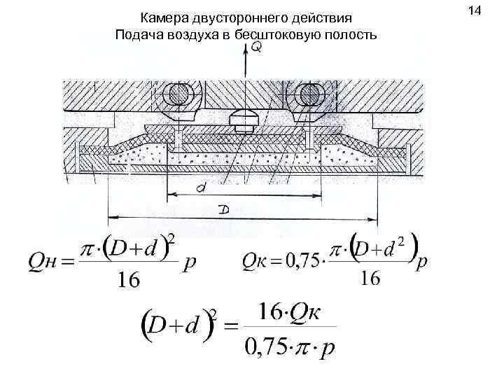 Камера двустороннего действия Подача воздуха в бесштоковую полость 14
