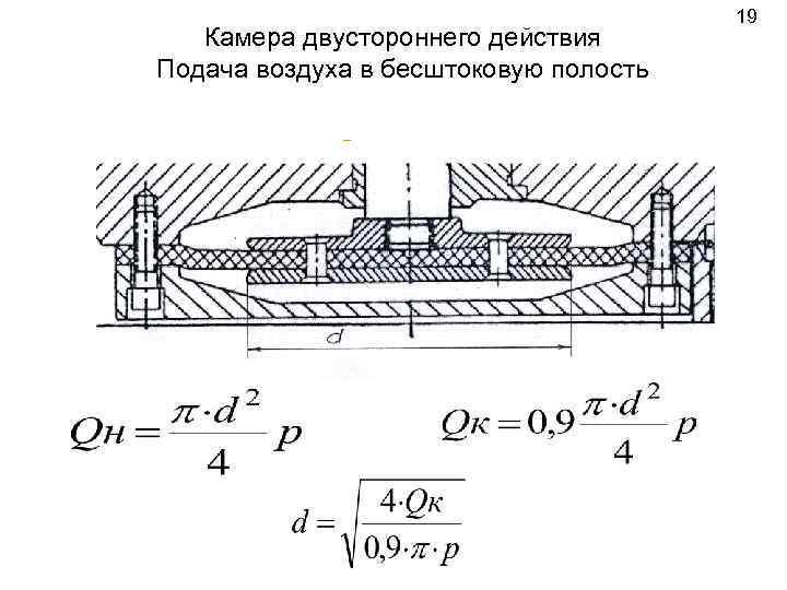 Камера двустороннего действия Подача воздуха в бесштоковую полость 19