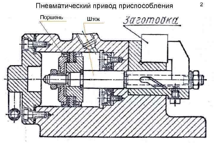 Пневматический привод приспособления Поршень Шток 2