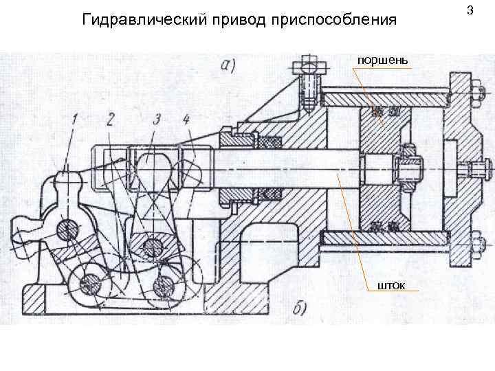 Гидравлический привод приспособления поршень шток 3