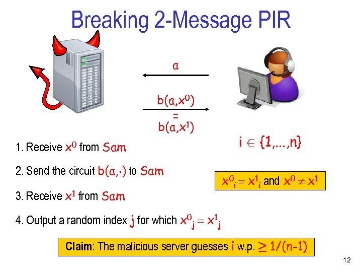 Breaking 2 -Message PIR a b(a, x 0) = b(a, x 1) 1. Receive