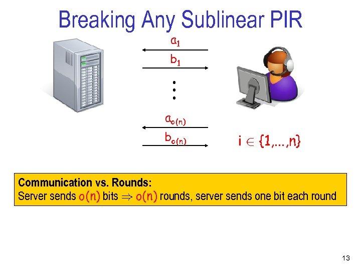 Breaking Any Sublinear PIR a 1 . . . b 1 ao(n) bo(n) i