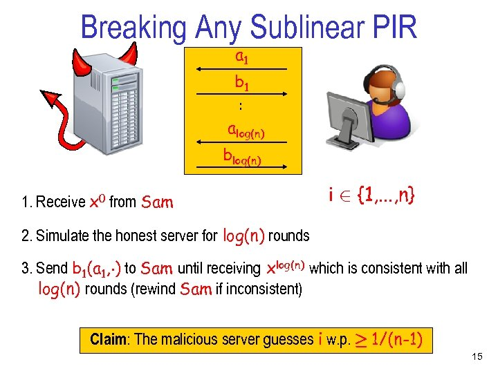 Breaking Any Sublinear PIR a 1 . . b 1 alog(n) blog(n) 1. Receive
