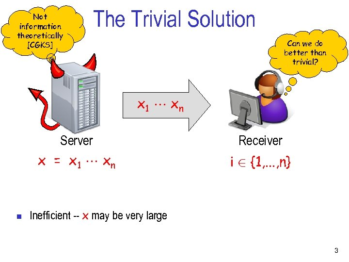 Not information theoretically [CGKS] The Trivial Solution Can we do better than trivial? x