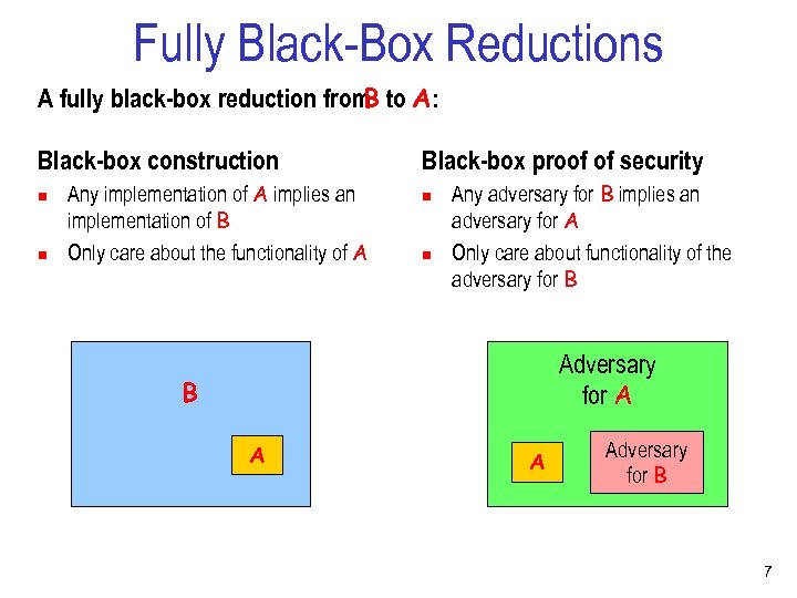 Fully Black-Box Reductions A fully black-box reduction from to A: B Black-box construction n