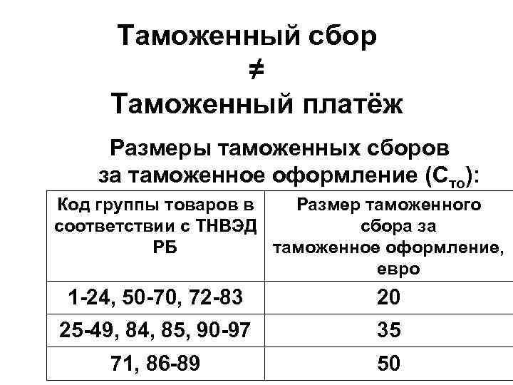 Таможенный сбор ≠ Таможенный платёж Размеры таможенных сборов за таможенное оформление (Сто): Код группы