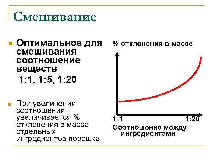 Смешивание n n Оптимальное для смешивания соотношение веществ 1: 1, 1: 5, 1: 20