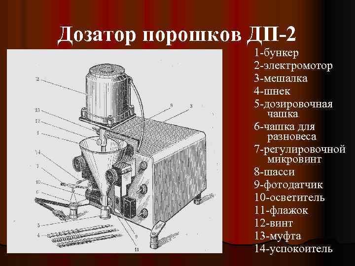 Дозатор порошков ДП-2 1 -бункер 2 -электромотор 3 -мешалка 4 -шнек 5 -дозировочная чашка