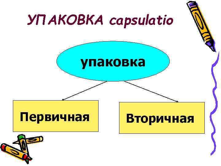УПАКОВКА capsulatio упаковка Первичная Вторичная