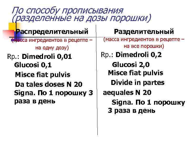 По способу прописывания (разделенные на дозы порошки) Распределительный Разделительный (масса ингредиентов в рецепте –