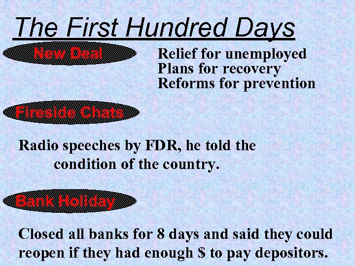 The First Hundred Days New Deal Relief for unemployed Plans for recovery Reforms for
