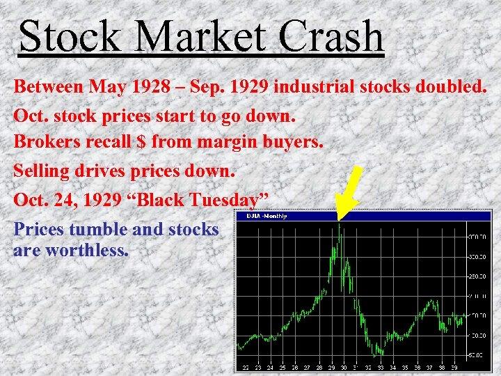 Stock Market Crash Between May 1928 – Sep. 1929 industrial stocks doubled. Oct. stock