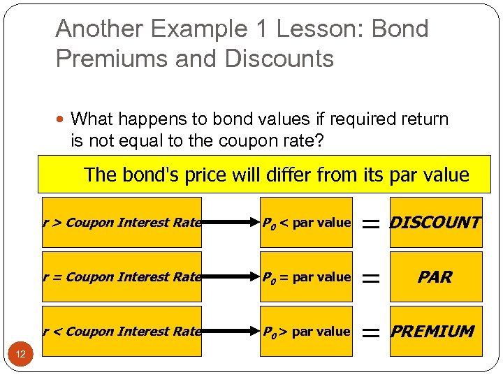 Another Example 1 Lesson: Bond Premiums and Discounts What happens to bond values if
