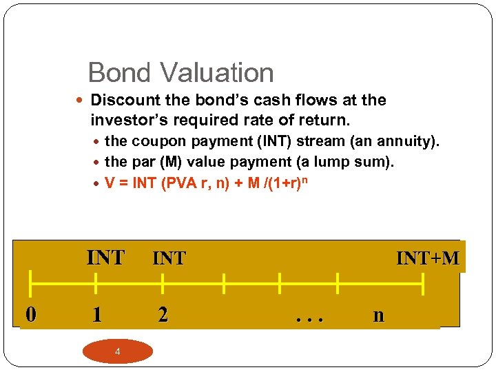 Bond Valuation Discount the bond's cash flows at the investor's required rate of return.