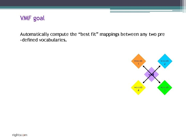 "VMF goal Automatically compute the ""best fit"" mappings between any two pre -defined vocabularies."