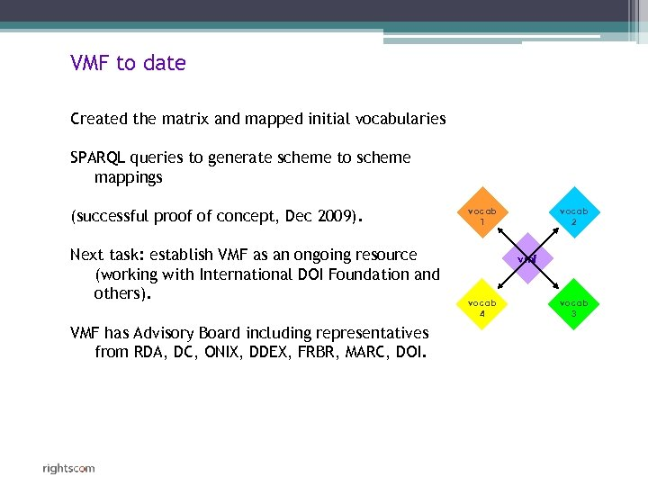 VMF to date Created the matrix and mapped initial vocabularies SPARQL queries to generate