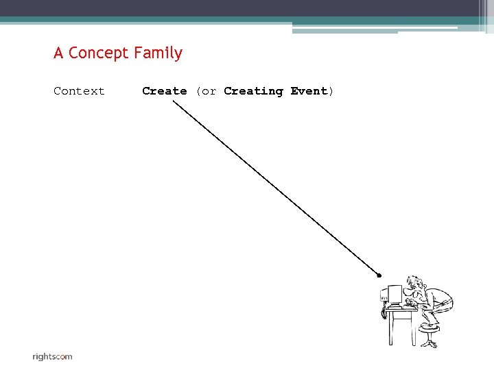 A Concept Family Context Create (or Creating Event)