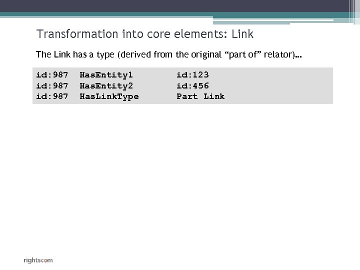 Transformation into core elements: Link The Link has a type (derived from the original