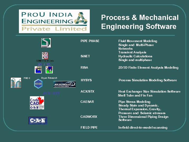 Process & Mechanical Engineering Software PIPE PHASE Fluid Movement Modeling Single and Multi-Phase