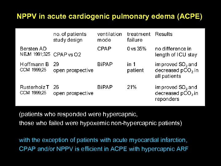 NPPV in acute cardiogenic pulmonary edema (ACPE) (patients who responded were hypercapnic, those who
