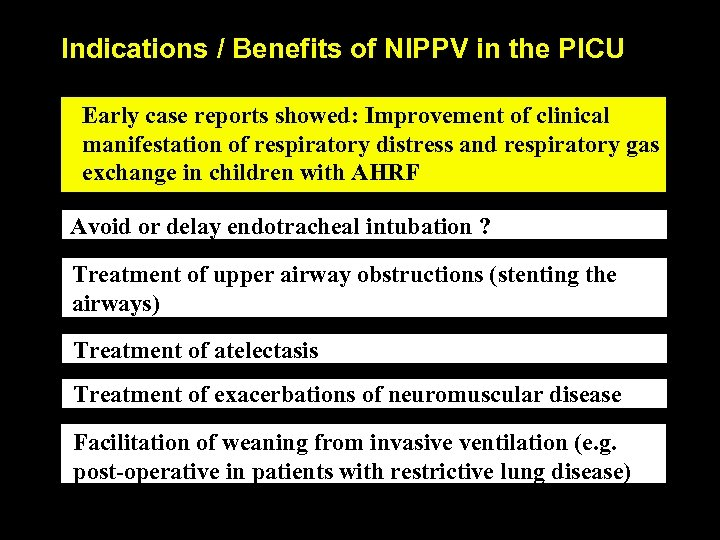 Indications / Benefits of NIPPV in the PICU Early case reports showed: Improvement of