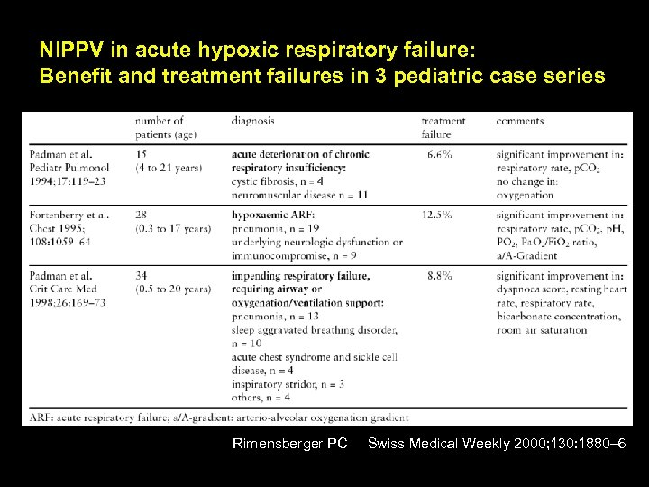 NIPPV in acute hypoxic respiratory failure: Benefit and treatment failures in 3 pediatric case