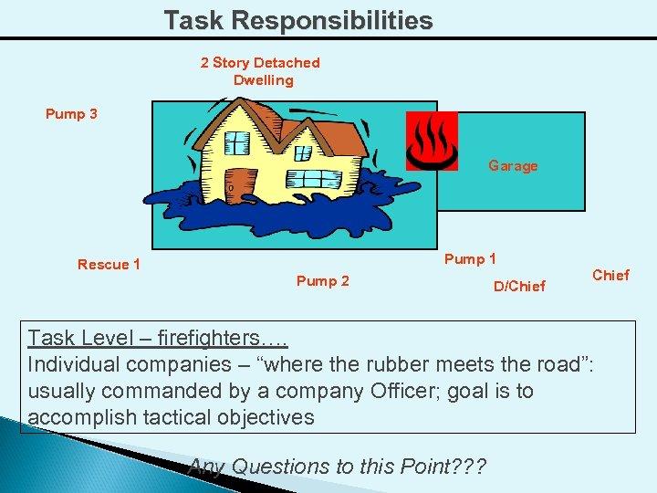 Task Responsibilities 2 Story Detached Dwelling Pump 3 Garage Pump 1 Rescue 1 Pump