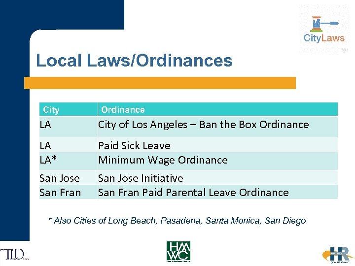 Local Laws/Ordinances City Ordinance LA City of Los Angeles – Ban the Box Ordinance