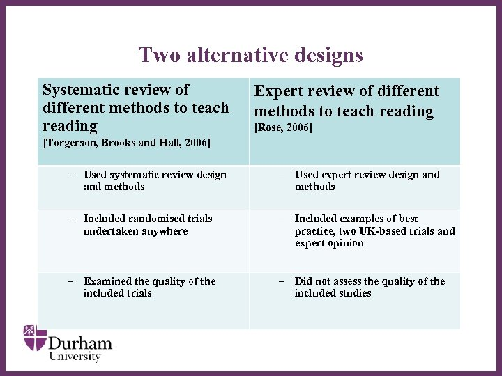 Two alternative designs Systematic review of different methods to teach reading Expert review of