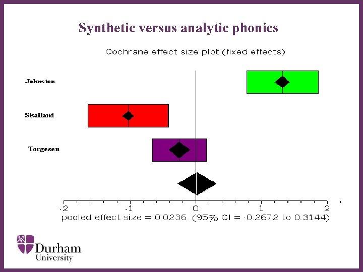 Synthetic versus analytic phonics ∂