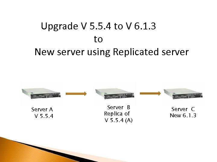 Upgrade V 5. 5. 4 to V 6. 1. 3 to New server using