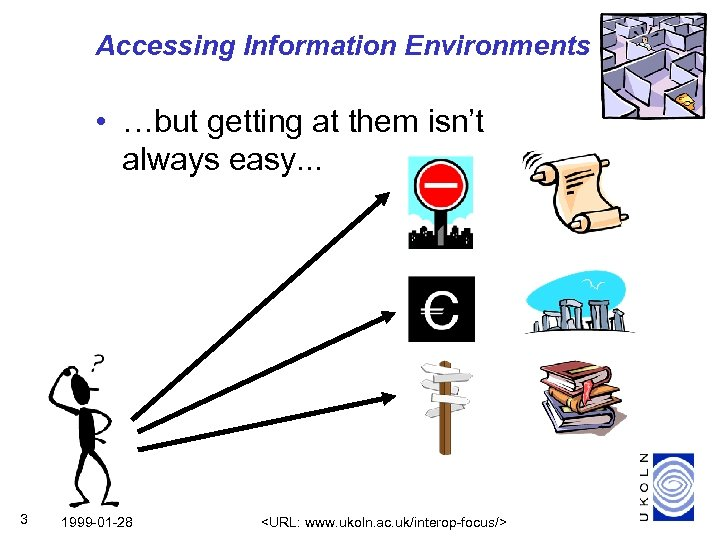 Accessing Information Environments • …but getting at them isn't always easy. . . 3
